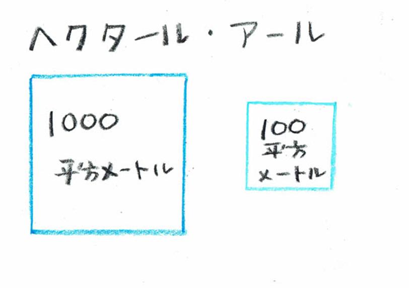 10 アール は 何 平方メートル